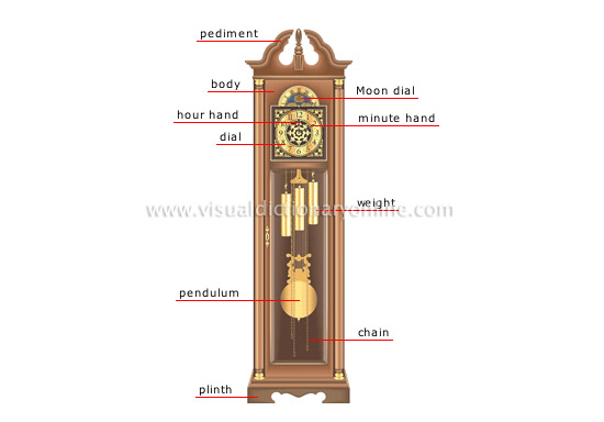 Diagram of Grandfather Clock