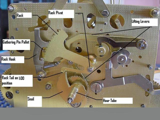 Grandfather Clock Repair Grandfather Clocks Blog