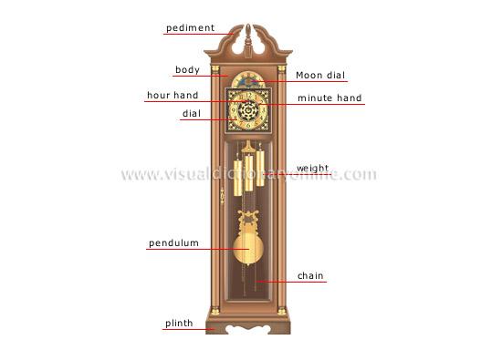 Diagram Of Grandfather Clock